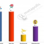 United Kingdom General Election: 14 December 2014 poll (YouGov)