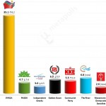 Greek Parliamentary Election: 11-18 Jan 2015 poll of polls