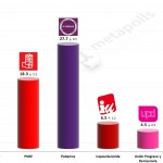 Spanish General Election: 8 Feb 2015 poll (Metroscopia)